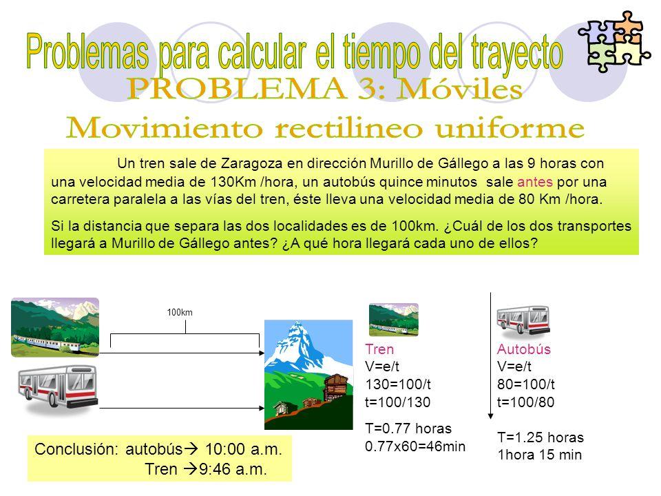 Un tren sale de Zaragoza en dirección Murillo de Gállego a las 9 horas con una velocidad media de 130Km /hora, un autobús quince minutos sale antes po