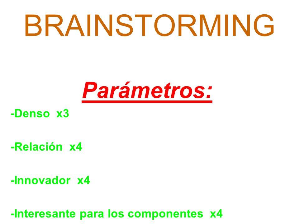 BRAINSTORMING Parámetros: -Denso x3 -Relación x4 -Innovador x4 -Interesante para los componentes x4
