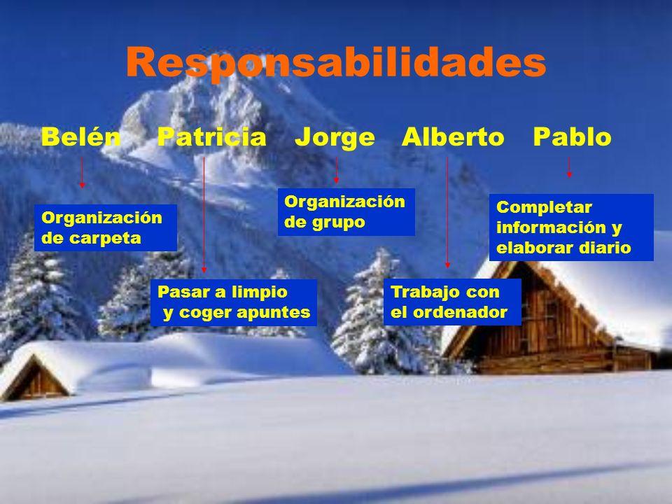 Responsabilidades Belén Patricia Jorge Alberto Pablo Organización de carpeta Pasar a limpio y coger apuntes Organización de grupo Trabajo con el orden