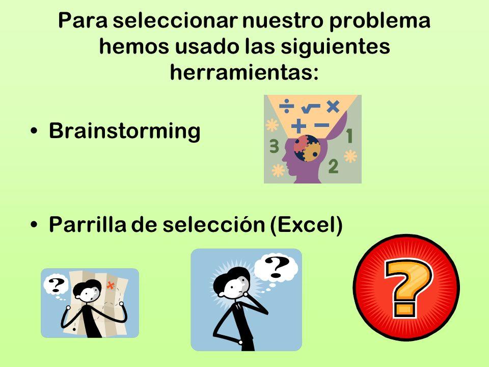 Para seleccionar nuestro problema hemos usado las siguientes herramientas: Brainstorming Parrilla de selección (Excel)