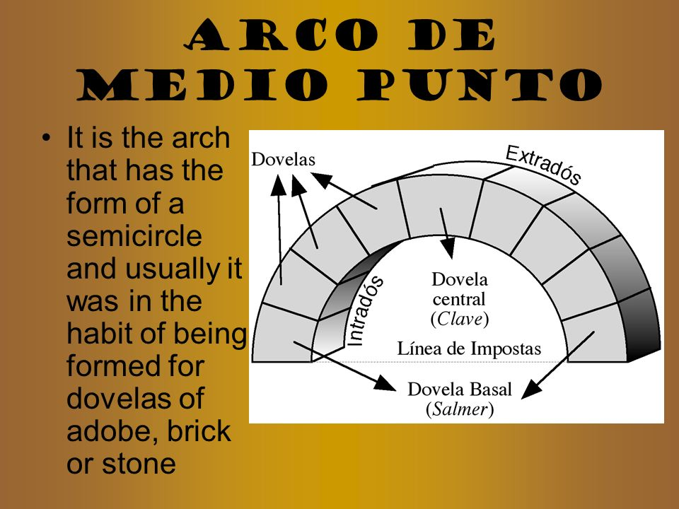 ARCO DE MEDIO PUNTO It is the arch that has the form of a semicircle and usually it was in the habit of being formed for dovelas of adobe, brick or st