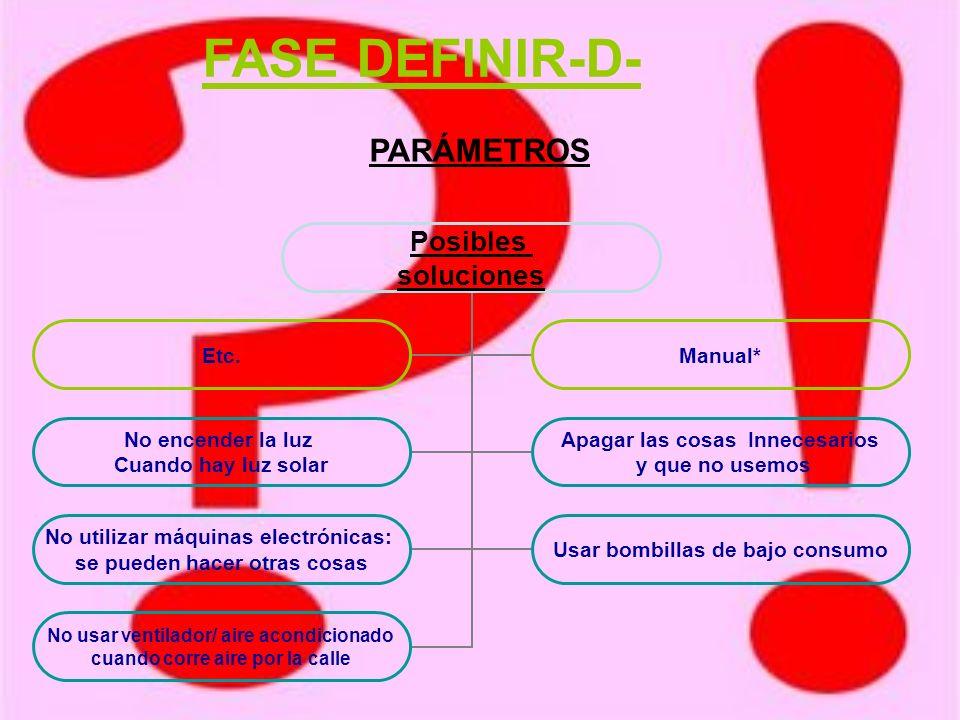 Beneficios Menos gasto de electricidad En las casa Menos pago en la factura Etc. ( diapositiva 3 )