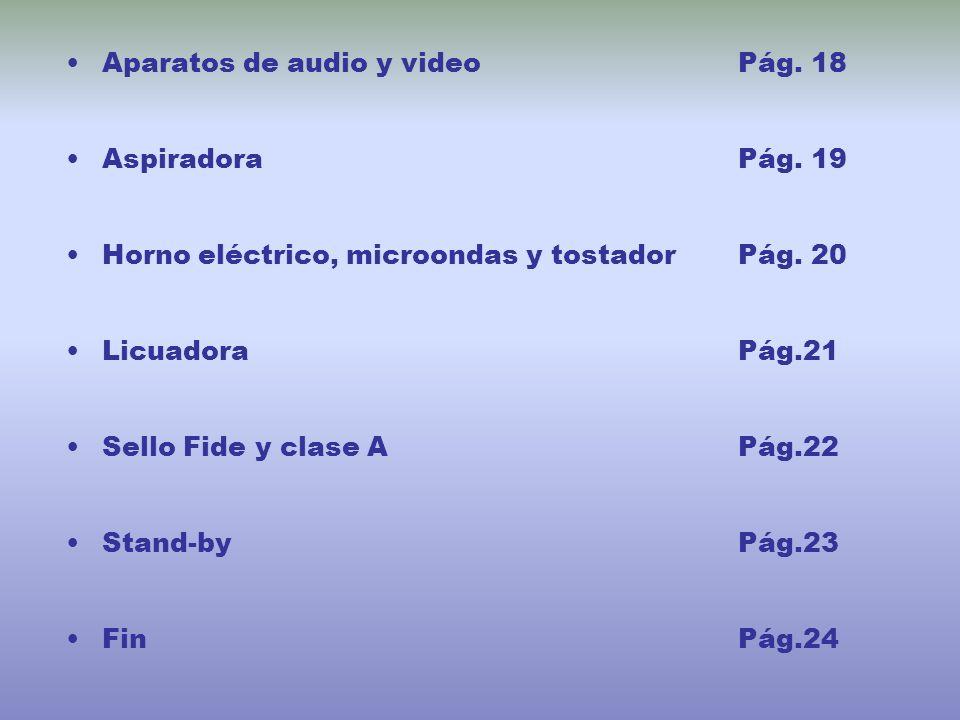 Aparatos de audio y videoPág. 18 AspiradoraPág. 19 Horno eléctrico, microondas y tostadorPág. 20 LicuadoraPág.21 Sello Fide y clase APág.22 Stand-byPá