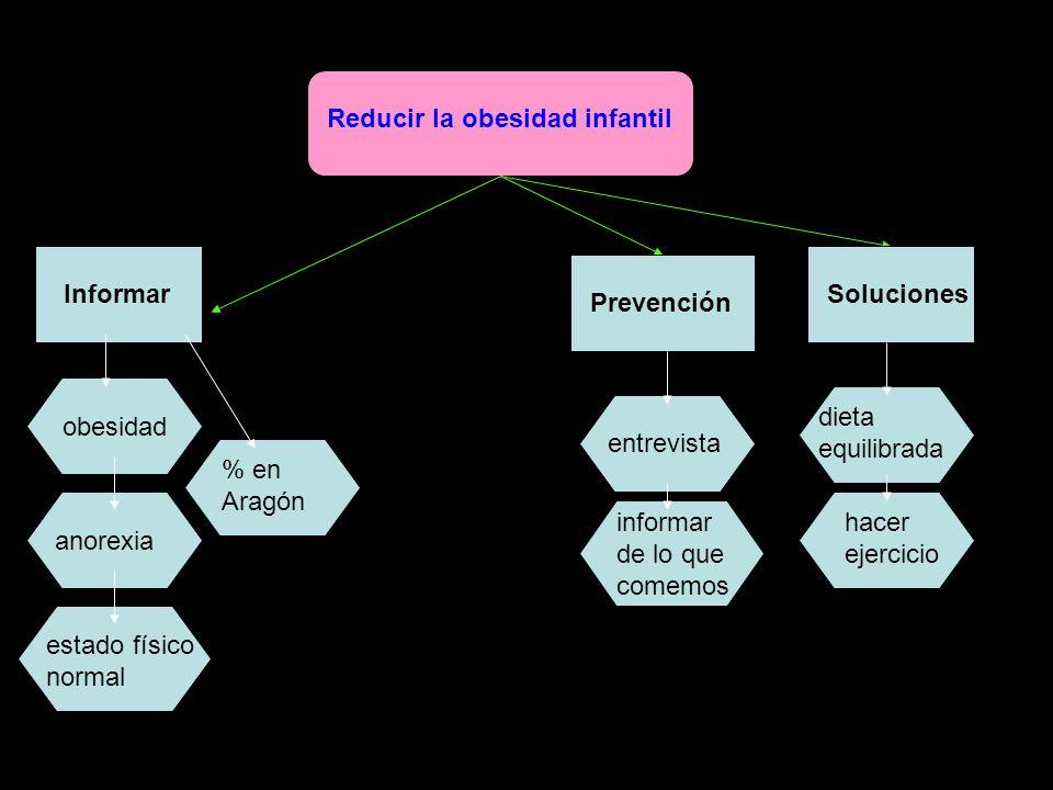 Reducir la obesidad infantilInformar obesidad anorexia estado físico normal Soluciones dieta equilibrada hacer ejercicio Prevención entrevista informa