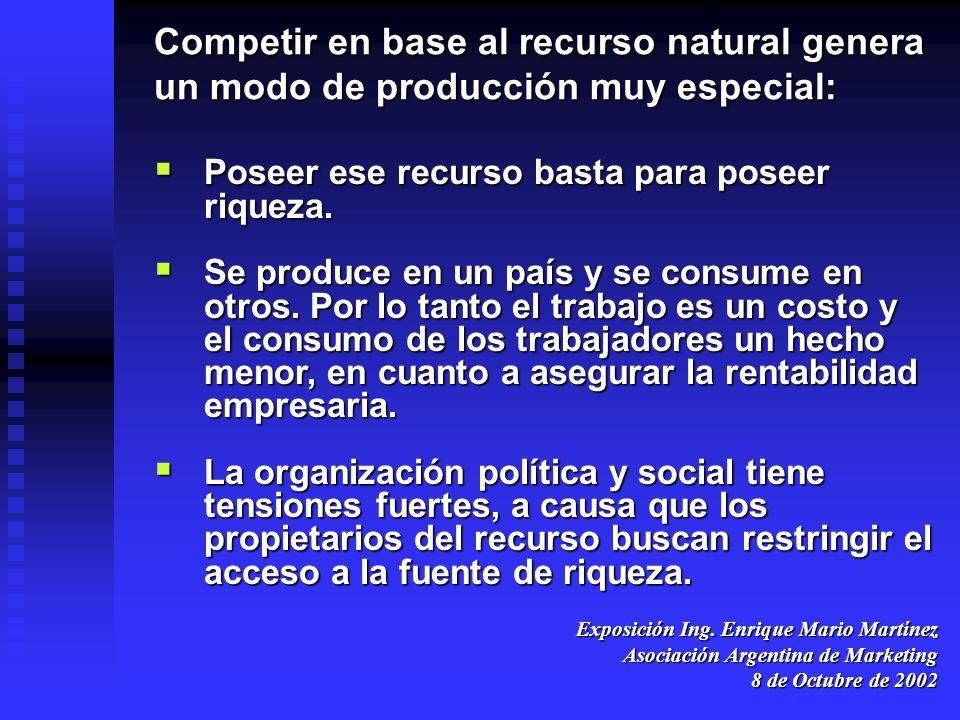 Exposición Ing. Enrique Mario Martínez Asociación Argentina de Marketing 8 de Octubre de 2002 Competir en base al recurso natural genera un modo de pr