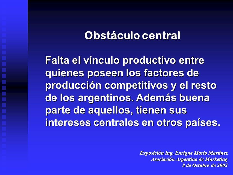 Exposición Ing. Enrique Mario Martínez Asociación Argentina de Marketing 8 de Octubre de 2002 Falta el vínculo productivo entre quienes poseen los fac