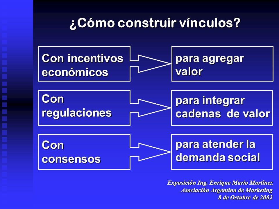 Exposición Ing. Enrique Mario Martínez Asociación Argentina de Marketing 8 de Octubre de 2002 Con incentivos económicos ¿Cómo construir vínculos? para