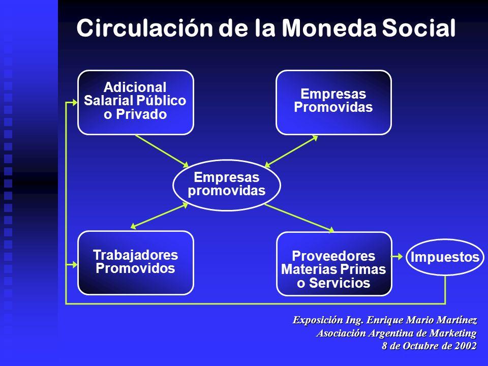 Exposición Ing. Enrique Mario Martínez Asociación Argentina de Marketing 8 de Octubre de 2002 Circulaci ó n de la Moneda Social Adicional Salarial Púb