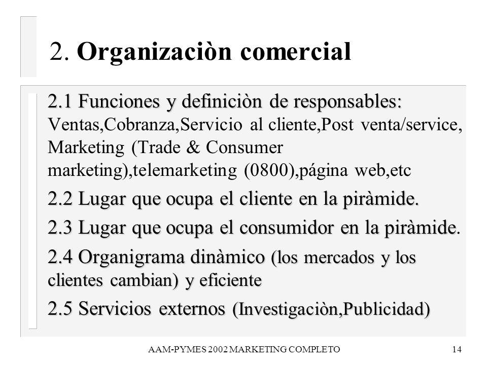 AAM-PYMES 2002 MARKETING COMPLETO14 2. Organizaciòn comercial 2.1 Funciones y definiciòn de responsables: 2.1 Funciones y definiciòn de responsables: