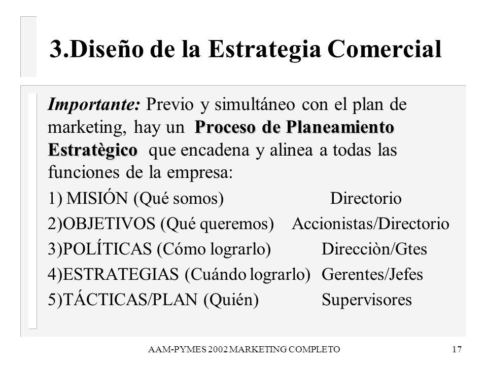 AAM-PYMES 2002 MARKETING COMPLETO17 3.Diseño de la Estrategia Comercial Proceso de Planeamiento Estratègico Importante: Previo y simultáneo con el pla