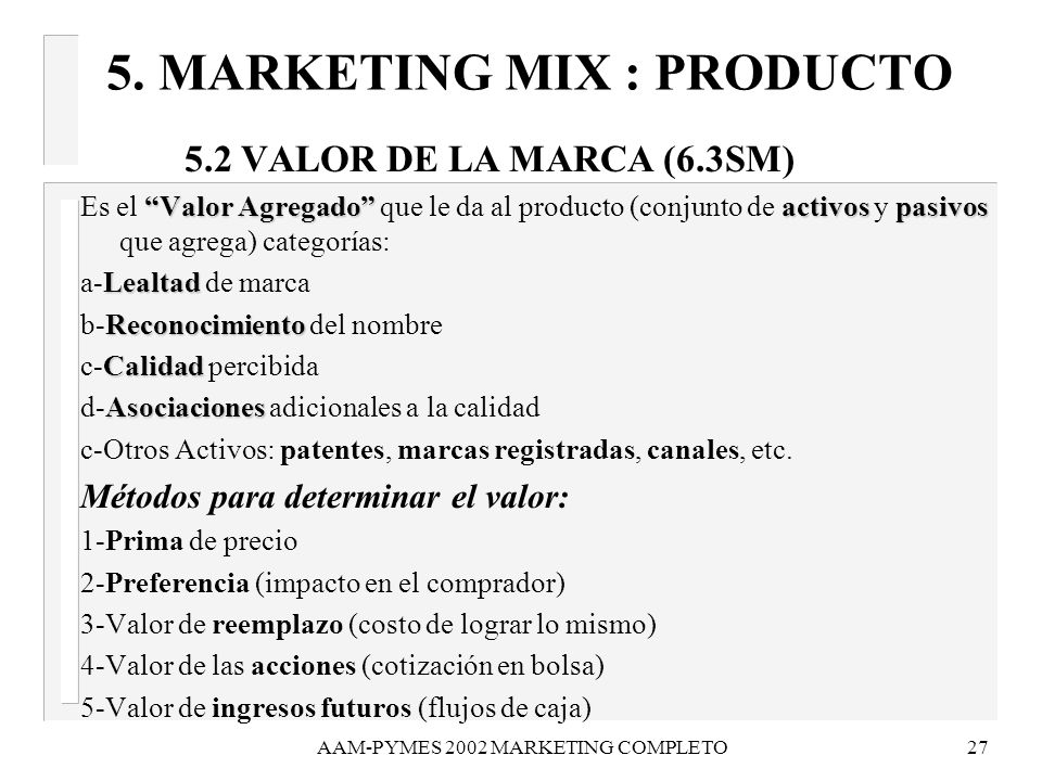 AAM-PYMES 2002 MARKETING COMPLETO28 5.2 ESTRATEGIA DE LA MARCA (6.4SM) 1.