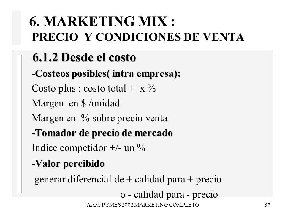 AAM-PYMES 2002 MARKETING COMPLETO37 6.1.2 Desde el costo 6.1.2 Desde el costo -Costeos posibles( intra empresa): -Costeos posibles( intra empresa): Co