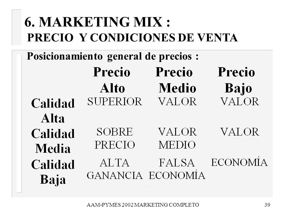 AAM-PYMES 2002 MARKETING COMPLETO39 Posicionamiento general de precios : 6. MARKETING MIX : PRECIO Y CONDICIONES DE VENTA