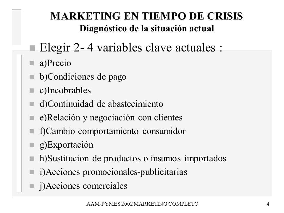 AAM-PYMES 2002 MARKETING COMPLETO4 MARKETING EN TIEMPO DE CRISIS Diagnóstico de la situación actual n Elegir 2- 4 variables clave actuales : n a)Preci