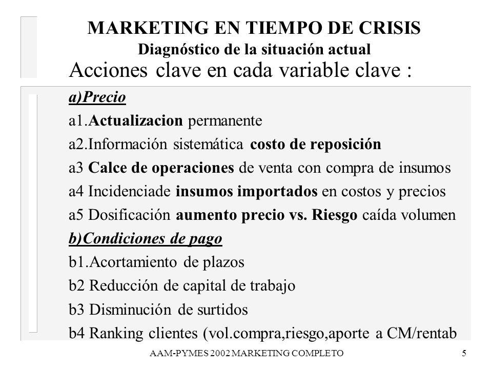 AAM-PYMES 2002 MARKETING COMPLETO5 MARKETING EN TIEMPO DE CRISIS Diagnóstico de la situación actual Acciones clave en cada variable clave : a)Precio a