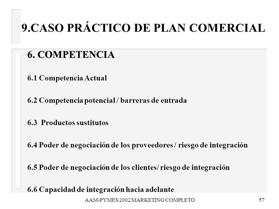 AAM-PYMES 2002 MARKETING COMPLETO57 9.CASO PRÁCTICO DE PLAN COMERCIAL 6. COMPETENCIA 6. COMPETENCIA 6.1 Competencia Actual 6.2 Competencia potencial /