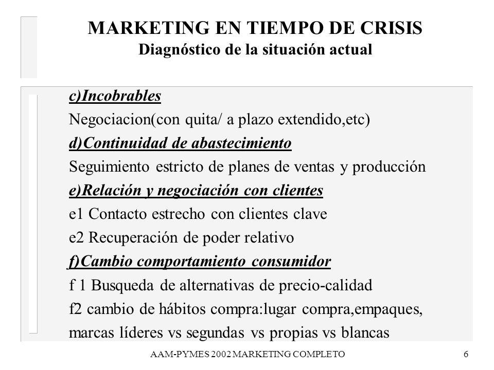 AAM-PYMES 2002 MARKETING COMPLETO6 MARKETING EN TIEMPO DE CRISIS Diagnóstico de la situación actual c)Incobrables Negociacion(con quita/ a plazo exten