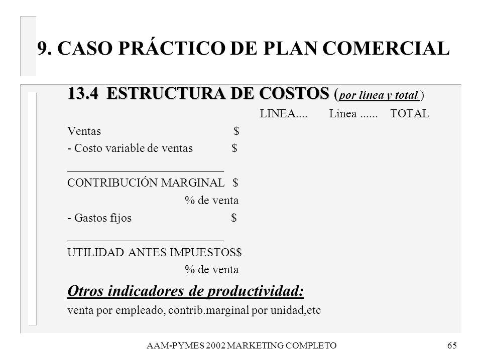 AAM-PYMES 2002 MARKETING COMPLETO65 9. CASO PRÁCTICO DE PLAN COMERCIAL 13.4 ESTRUCTURA DE COSTOS 13.4 ESTRUCTURA DE COSTOS ( por línea y total ) LINEA