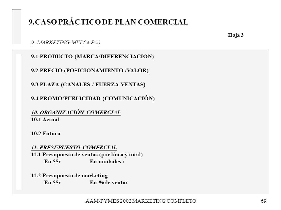AAM-PYMES 2002 MARKETING COMPLETO69 9.CASO PRÁCTICO DE PLAN COMERCIAL Hoja 3 9. MARKETING MIX ( 4 P´s) 9.1 PRODUCTO (MARCA/DIFERENCIACION) 9.2 PRECIO