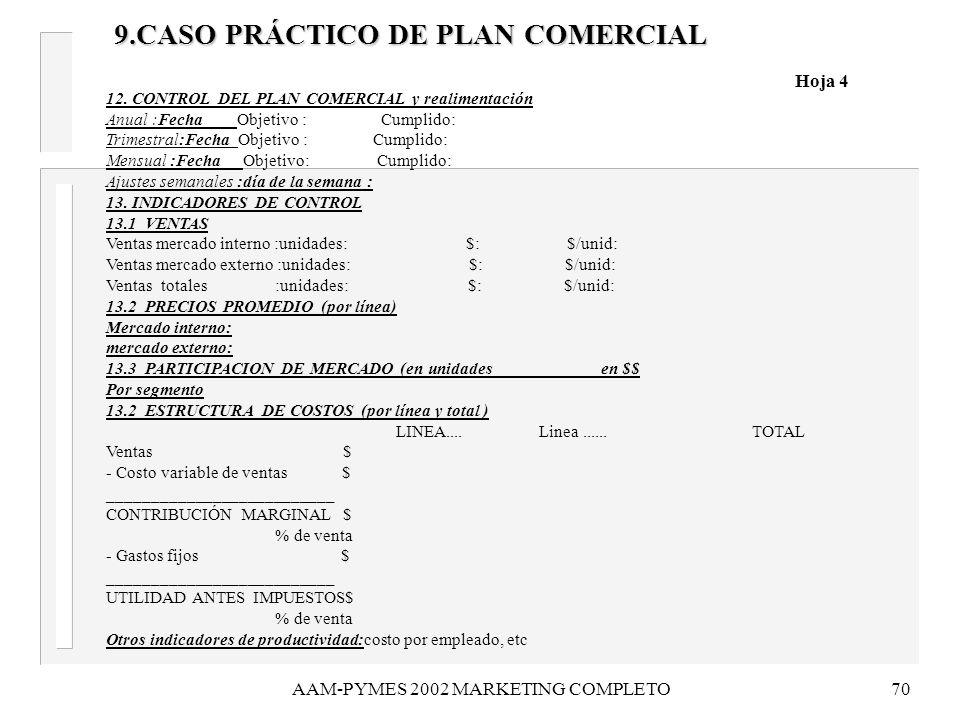 AAM-PYMES 2002 MARKETING COMPLETO70 9.CASO PRÁCTICO DE PLAN COMERCIAL 9.CASO PRÁCTICO DE PLAN COMERCIAL Hoja 4 12. CONTROL DEL PLAN COMERCIAL y realim
