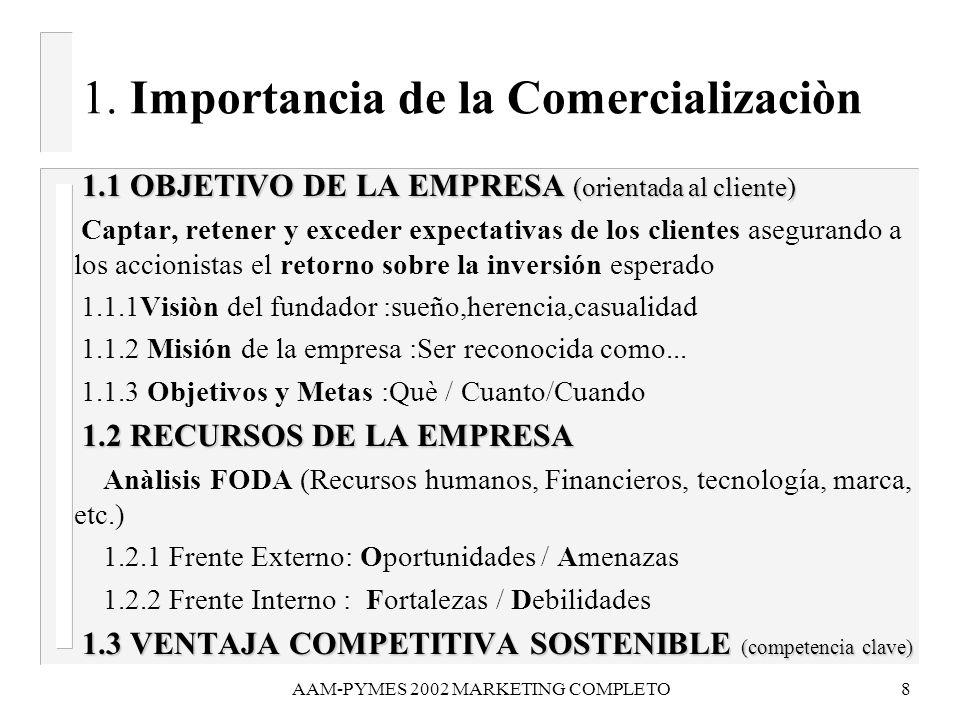 AAM-PYMES 2002 MARKETING COMPLETO8 1. Importancia de la Comercializaciòn 1.1 OBJETIVO DE LA EMPRESA (orientada al cliente) 1.1 OBJETIVO DE LA EMPRESA