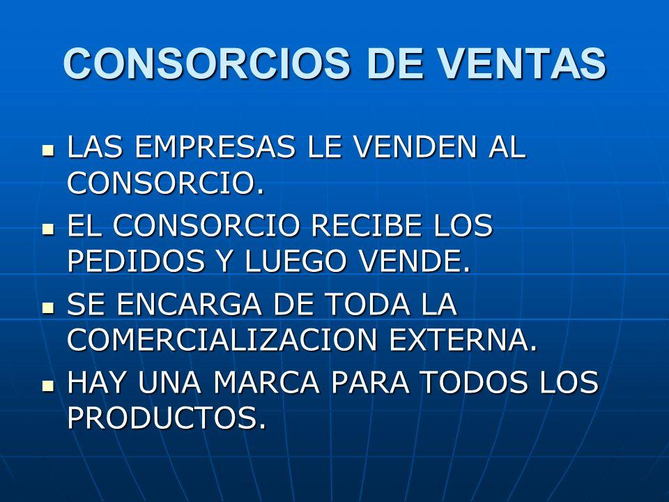 CONSORCIOS DE VENTAS LAS EMPRESAS LE VENDEN AL CONSORCIO. LAS EMPRESAS LE VENDEN AL CONSORCIO. EL CONSORCIO RECIBE LOS PEDIDOS Y LUEGO VENDE. EL CONSO
