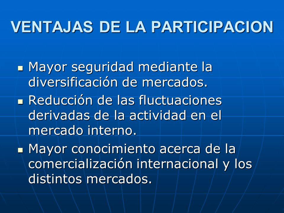 VENTAJAS DE LA PARTICIPACION Mayor seguridad mediante la diversificación de mercados. Mayor seguridad mediante la diversificación de mercados. Reducci