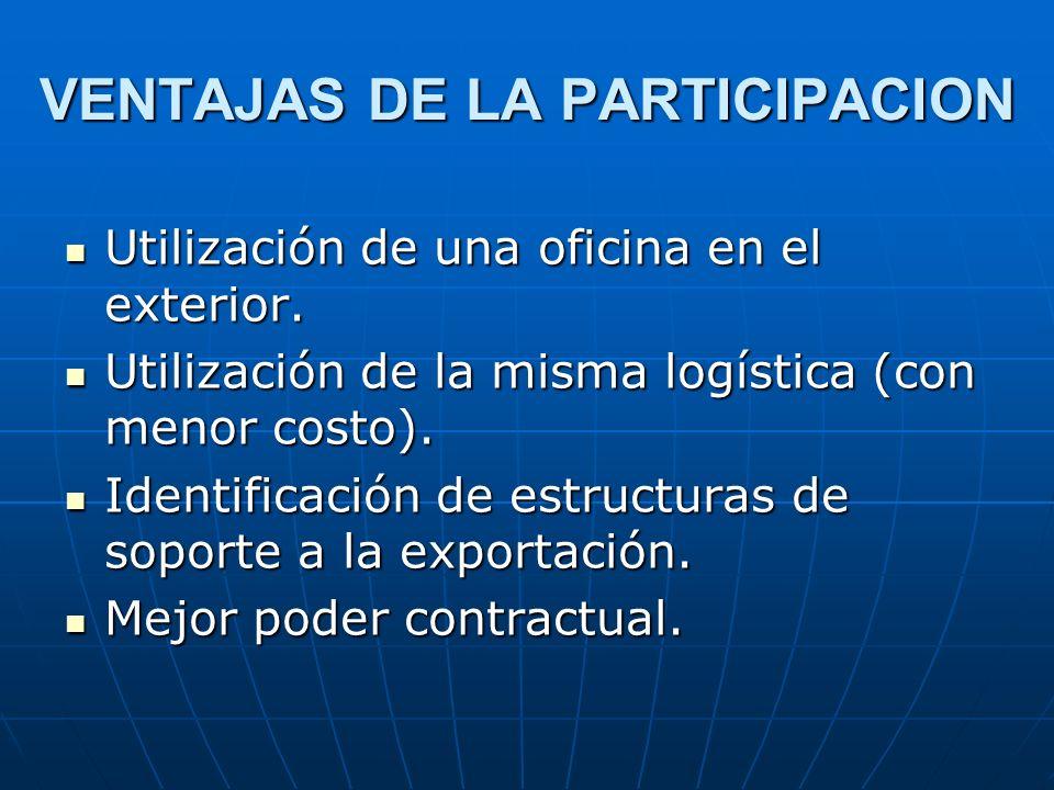 VENTAJAS DE LA PARTICIPACION Utilización de una oficina en el exterior. Utilización de una oficina en el exterior. Utilización de la misma logística (