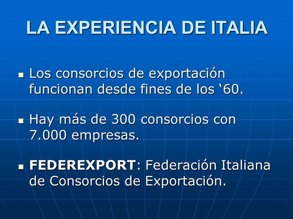 LA EXPERIENCIA DE ITALIA Los consorcios de exportación funcionan desde fines de los 60. Los consorcios de exportación funcionan desde fines de los 60.
