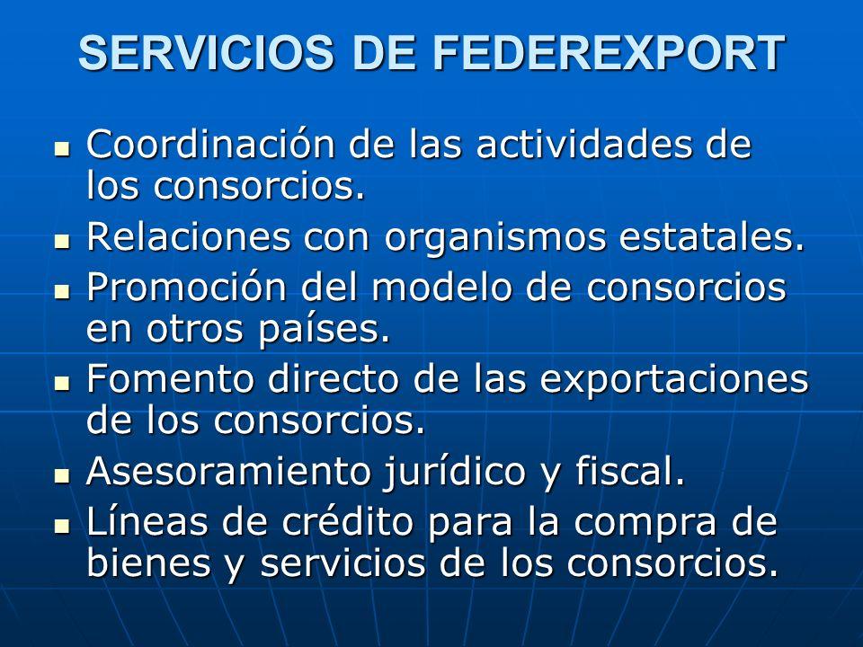 SERVICIOS DE FEDEREXPORT Coordinación de las actividades de los consorcios. Coordinación de las actividades de los consorcios. Relaciones con organism