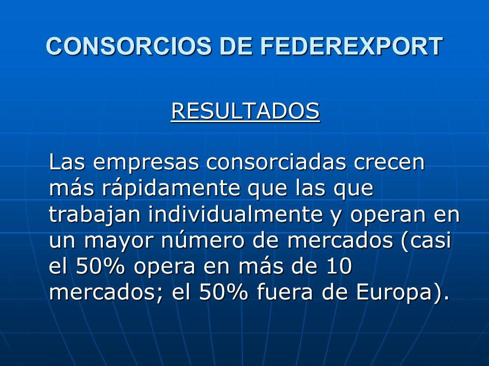 CONSORCIOS DE FEDEREXPORT RESULTADOS Las empresas consorciadas crecen más rápidamente que las que trabajan individualmente y operan en un mayor número