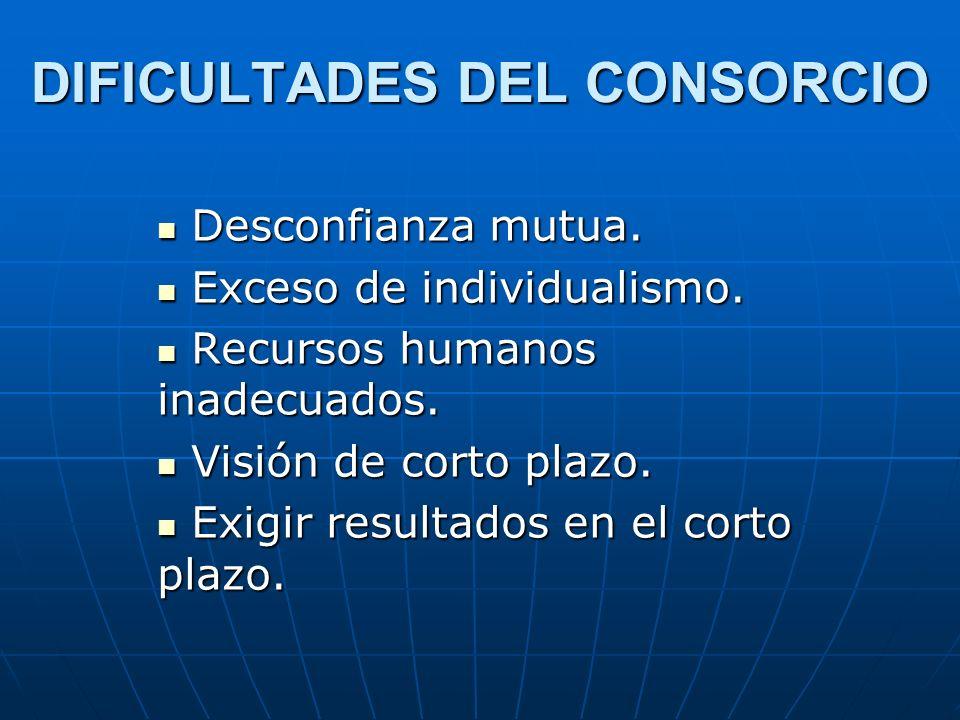 DIFICULTADES DEL CONSORCIO Falta de selección de los participantes.