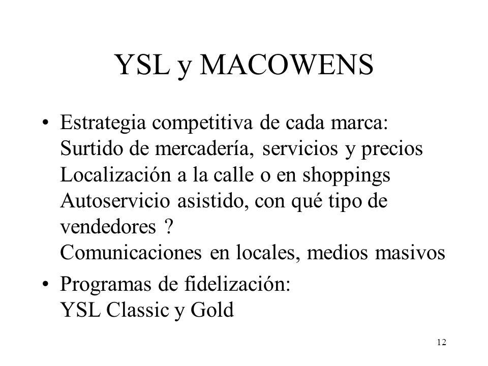 12 YSL y MACOWENS Estrategia competitiva de cada marca: Surtido de mercadería, servicios y precios Localización a la calle o en shoppings Autoservicio