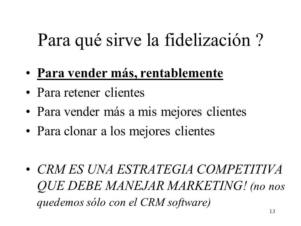 13 Para qué sirve la fidelización ? Para vender más, rentablemente Para retener clientes Para vender más a mis mejores clientes Para clonar a los mejo