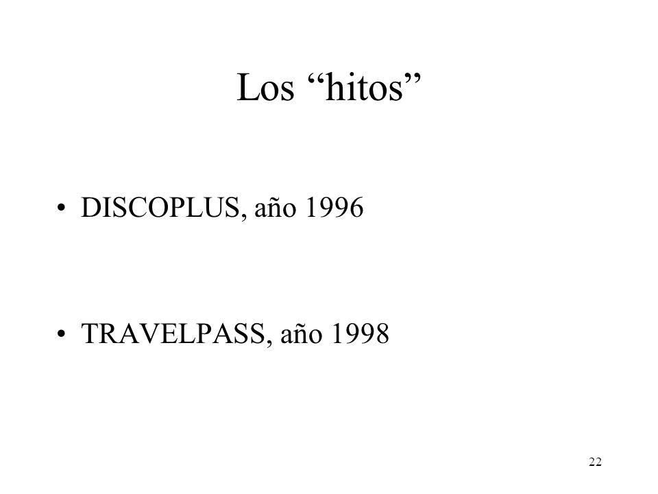 22 Los hitos DISCOPLUS, año 1996 TRAVELPASS, año 1998
