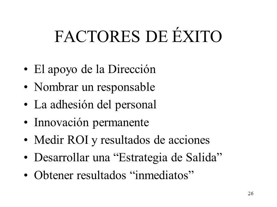26 FACTORES DE ÉXITO El apoyo de la Dirección Nombrar un responsable La adhesión del personal Innovación permanente Medir ROI y resultados de acciones