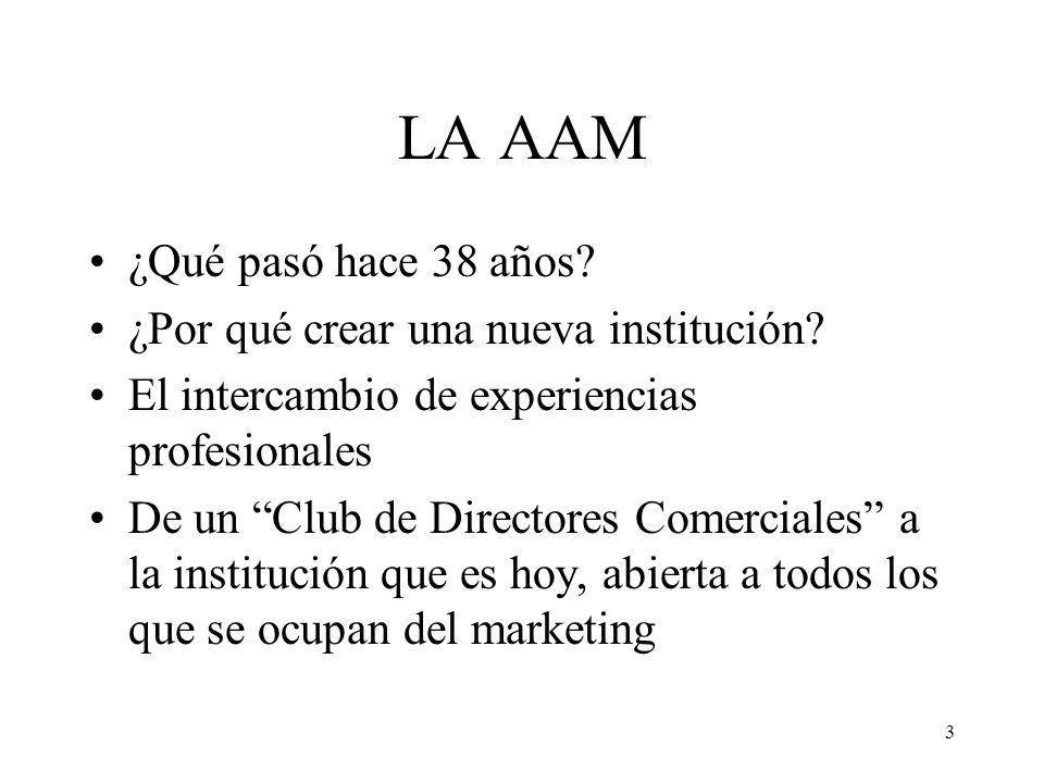 3 LA AAM ¿Qué pasó hace 38 años? ¿Por qué crear una nueva institución? El intercambio de experiencias profesionales De un Club de Directores Comercial