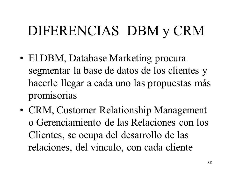 30 DIFERENCIAS DBM y CRM El DBM, Database Marketing procura segmentar la base de datos de los clientes y hacerle llegar a cada uno las propuestas más