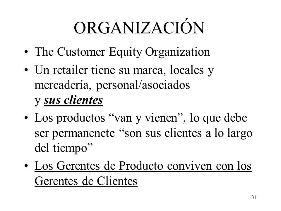 31 ORGANIZACIÓN The Customer Equity Organization Un retailer tiene su marca, locales y mercadería, personal/asociados y sus clientes Los productos van