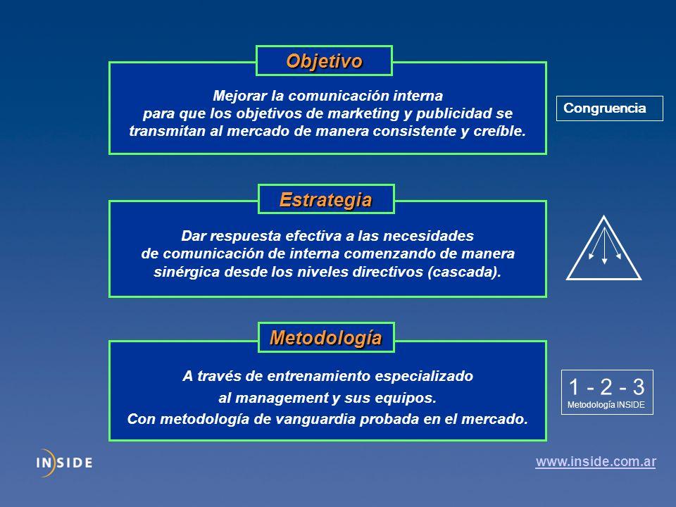 Mejorar la comunicación interna para que los objetivos de marketing y publicidad se transmitan al mercado de manera consistente y creíble.