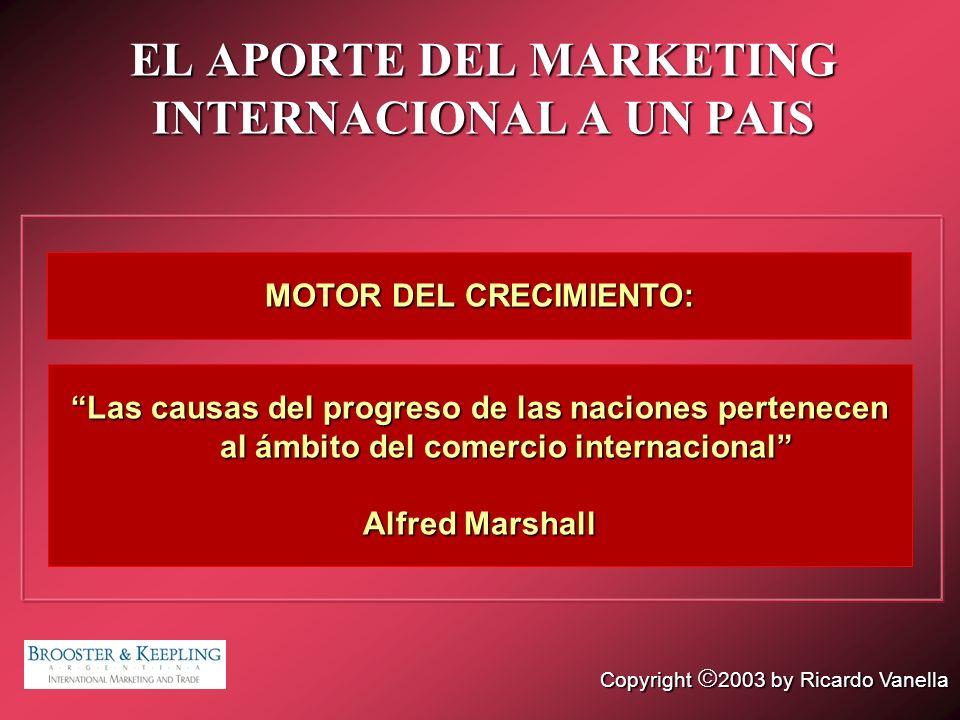 Las causas del progreso de las naciones pertenecen al ámbito del comercio internacional Alfred Marshall MOTOR DEL CRECIMIENTO: EL APORTE DEL MARKETING