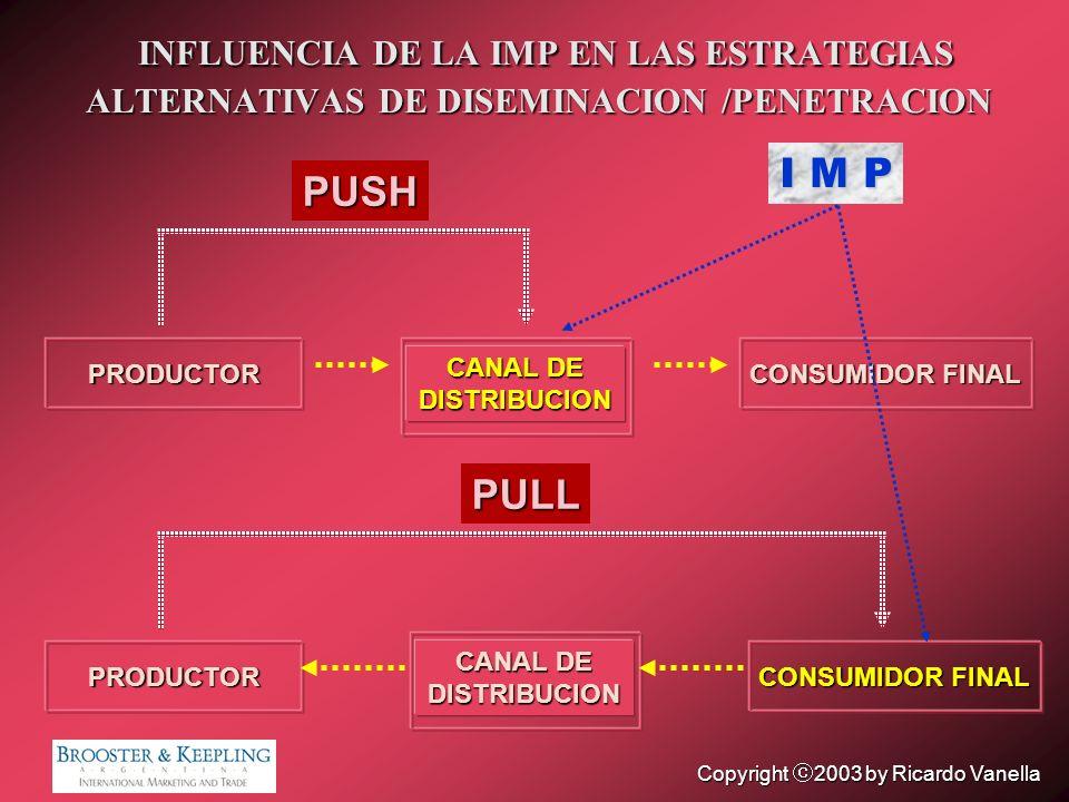 INFLUENCIA DE LA IMP EN LAS ESTRATEGIAS ALTERNATIVAS DE DISEMINACION /PENETRACION INFLUENCIA DE LA IMP EN LAS ESTRATEGIAS ALTERNATIVAS DE DISEMINACION