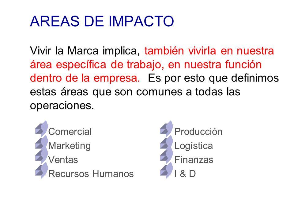 AREAS DE IMPACTO Vivir la Marca implica, también vivirla en nuestra área específica de trabajo, en nuestra función dentro de la empresa. Es por esto q