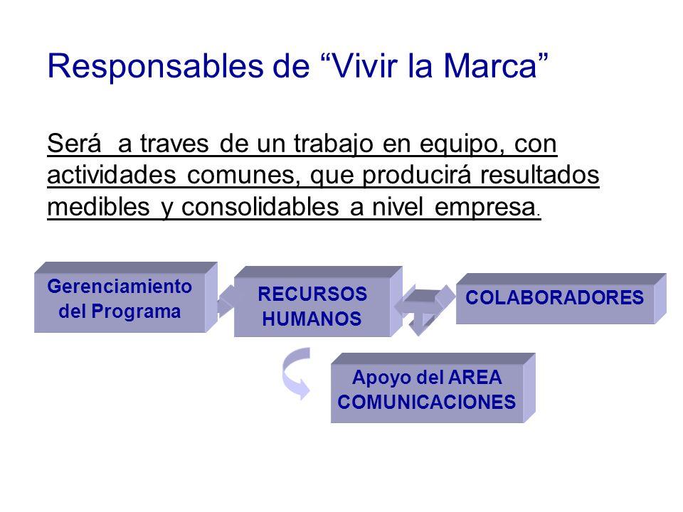 Responsables de Vivir la Marca Será a traves de un trabajo en equipo, con actividades comunes, que producirá resultados medibles y consolidables a niv