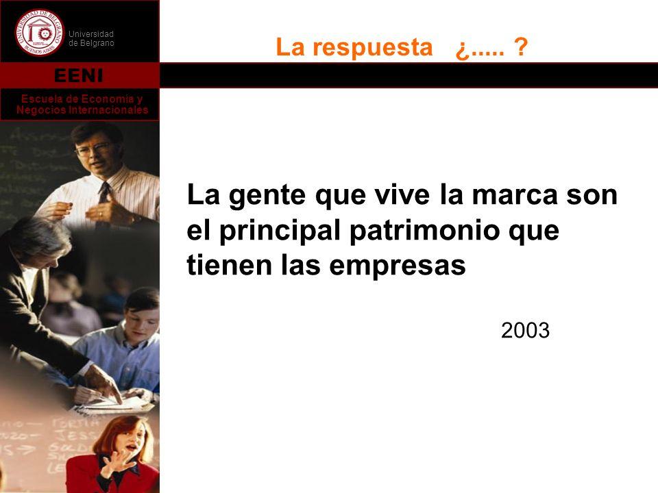 Universidad de Belgrano EENI Escuela de Economía y Negocios Internacionales La respuesta ¿..... ? La gente que vive la marca son el principal patrimon