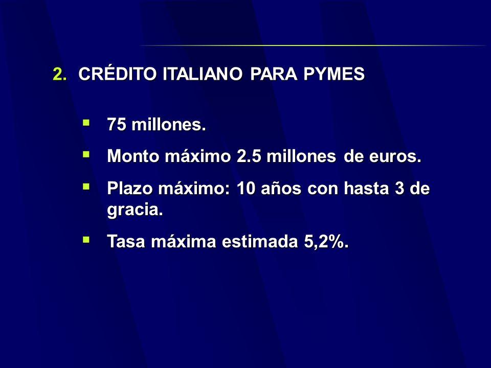 2.CRÉDITO ITALIANO PARA PYMES 75 millones. 75 millones.