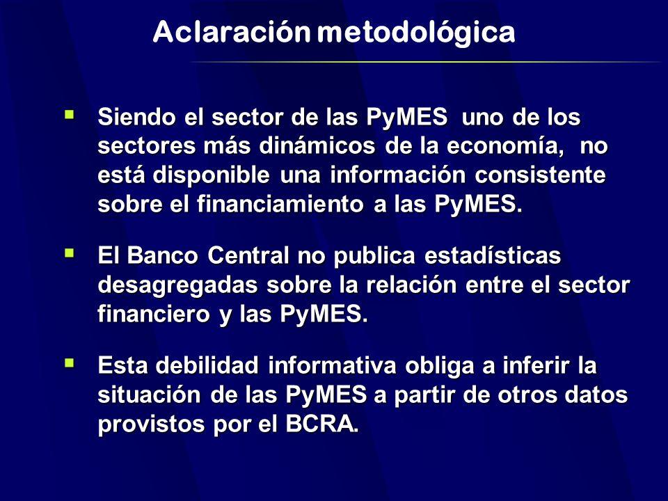 Aclaración metodológica Siendo el sector de las PyMES uno de los sectores más dinámicos de la economía, no está disponible una información consistente sobre el financiamiento a las PyMES.
