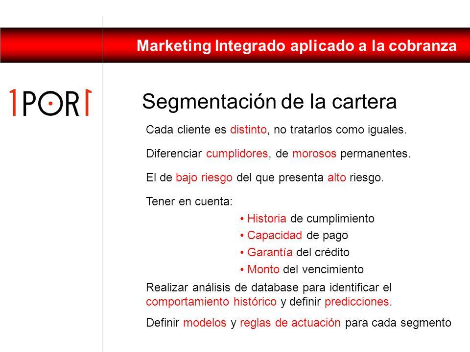 Marketing Integrado aplicado a la cobranza Medios Disponibles para Acciones Integradas Acciones complementarias Sin costoCosto fijoCosto variableRefue