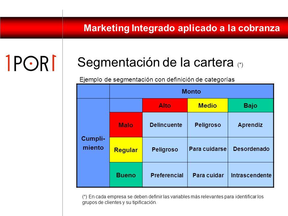 Marketing Integrado aplicado a la cobranza Cada cliente es distinto, no tratarlos como iguales. Diferenciar cumplidores, de morosos permanentes. El de