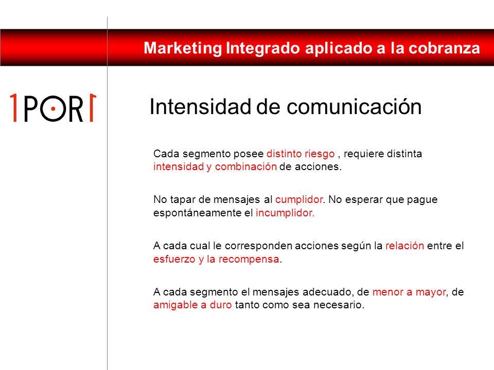 Marketing Integrado aplicado a la cobranza Monto Cumpli- miento AltoMedioBajo Malo Regular Bueno Segmentación de la cartera (*) (*) En cada empresa se